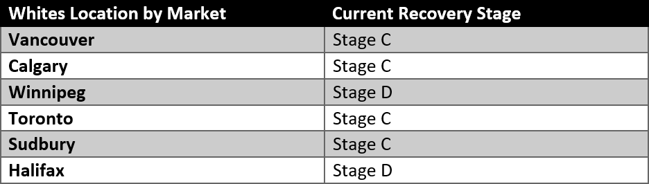 stages.6.29.20.png